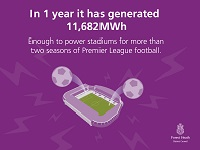 The solar farm could power two seasons of Premier League football