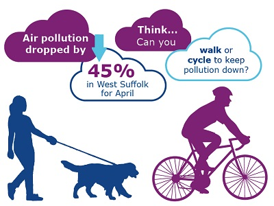 Could you walk or cycle instead?